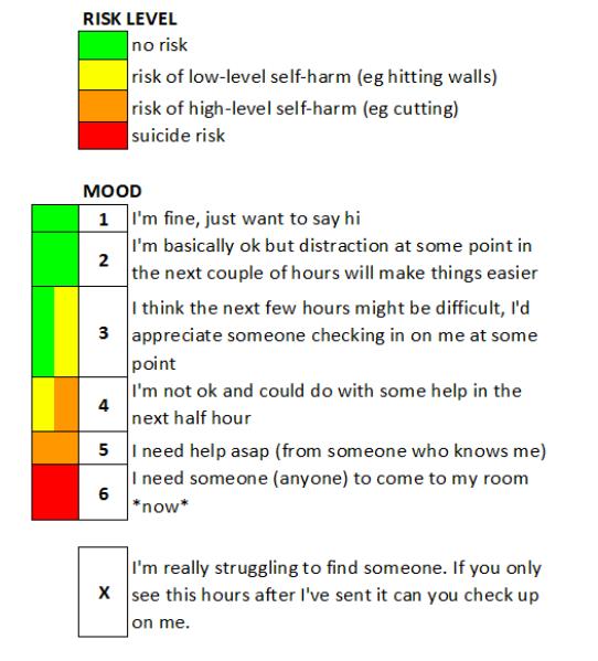 risk level.png