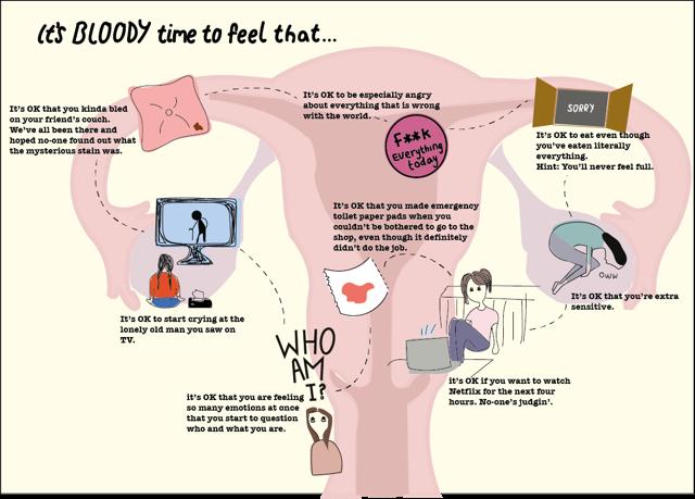 menstruation illustration2 (2).png