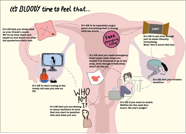 menstruation illustration2 (2).png